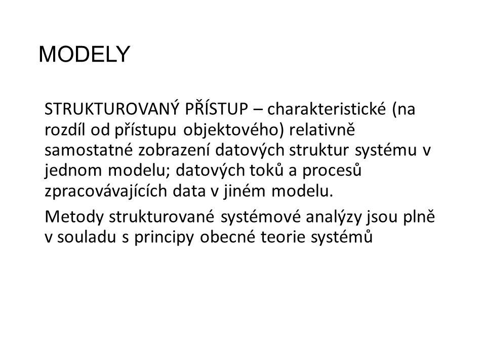 MODELY STRUKTUROVANÝ PŘÍSTUP – charakteristické (na rozdíl od přístupu objektového) relativně samostatné zobrazení datových struktur systému v jednom modelu; datových toků a procesů zpracovávajících data v jiném modelu.
