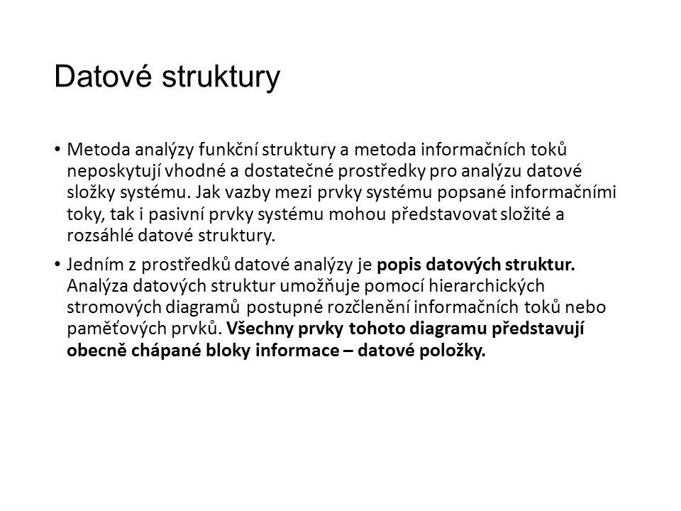 Datové struktury Metoda analýzy funkční struktury a metoda informačních toků neposkytují vhodné a dostatečné prostředky pro analýzu datové složky systému.