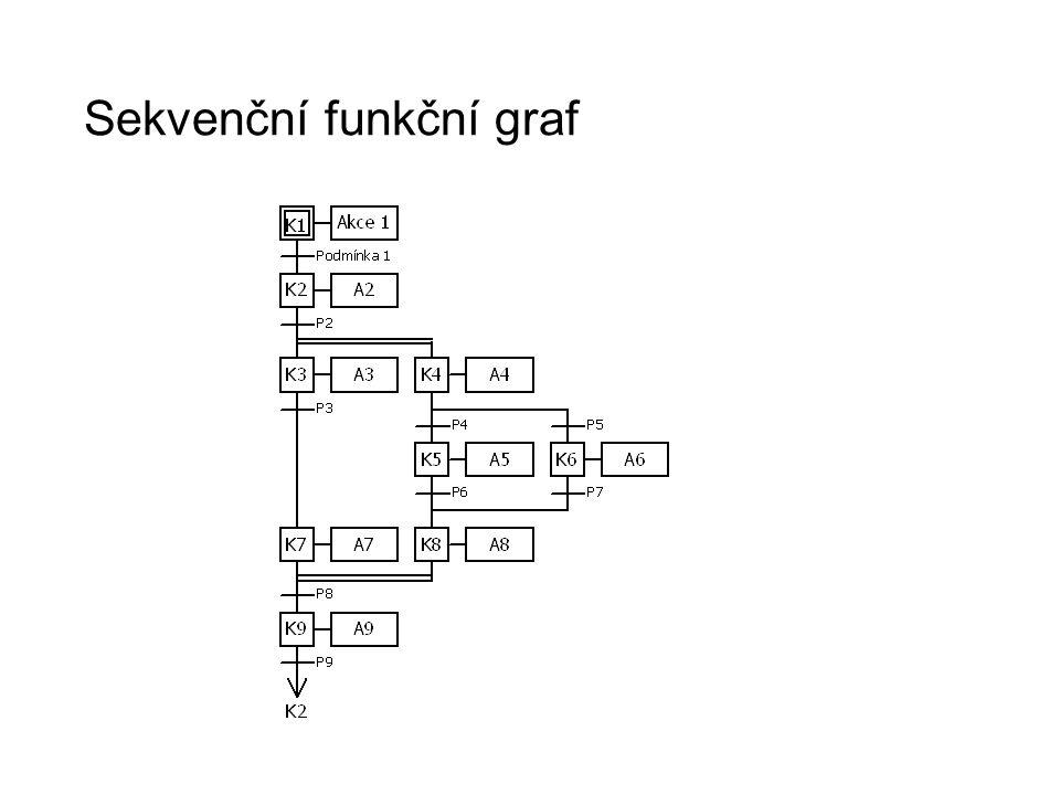 Sekvenční funkční graf