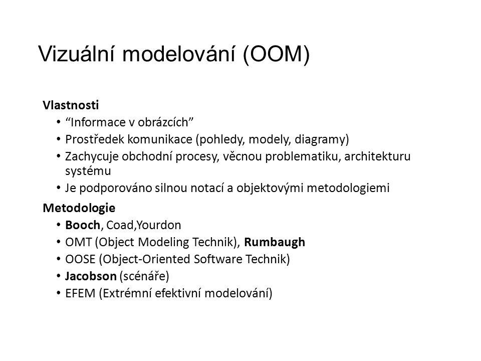 Vizuální modelování (OOM) Vlastnosti Informace v obrázcích Prostředek komunikace (pohledy, modely, diagramy) Zachycuje obchodní procesy, věcnou problematiku, architekturu systému Je podporováno silnou notací a objektovými metodologiemi Metodologie Booch, Coad,Yourdon OMT (Object Modeling Technik), Rumbaugh OOSE (Object-Oriented Software Technik) Jacobson (scénáře) EFEM (Extrémní efektivní modelování)
