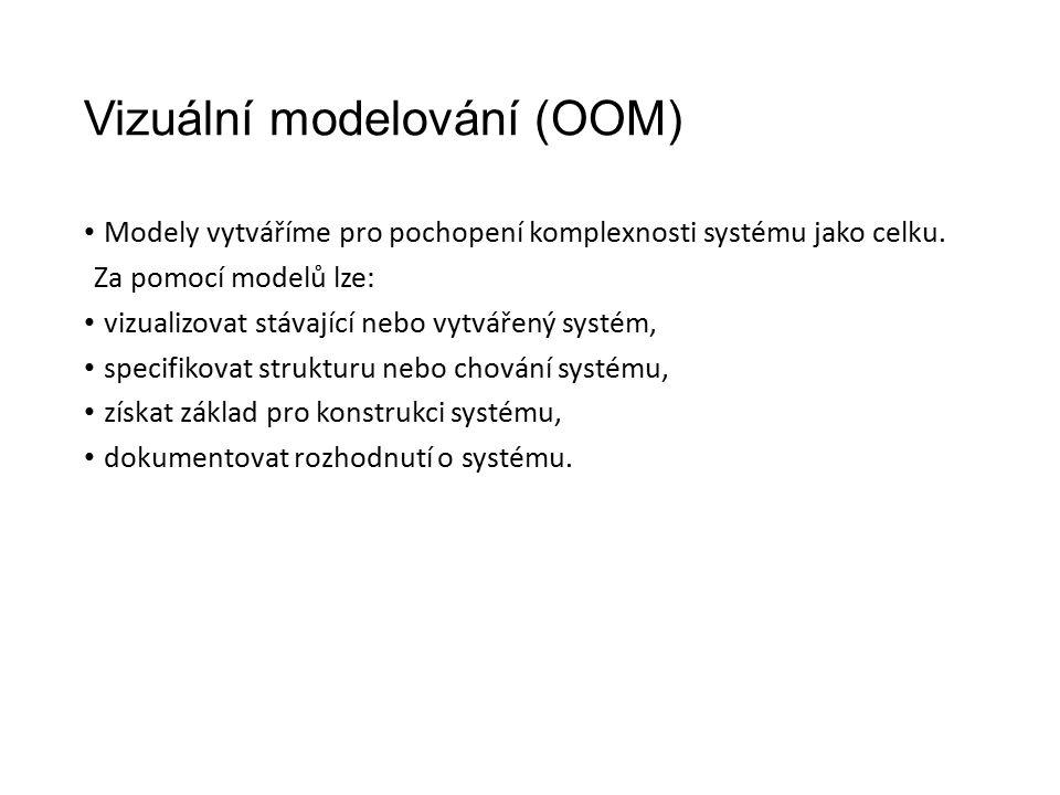 Vizuální modelování (OOM) Modely vytváříme pro pochopení komplexnosti systému jako celku.