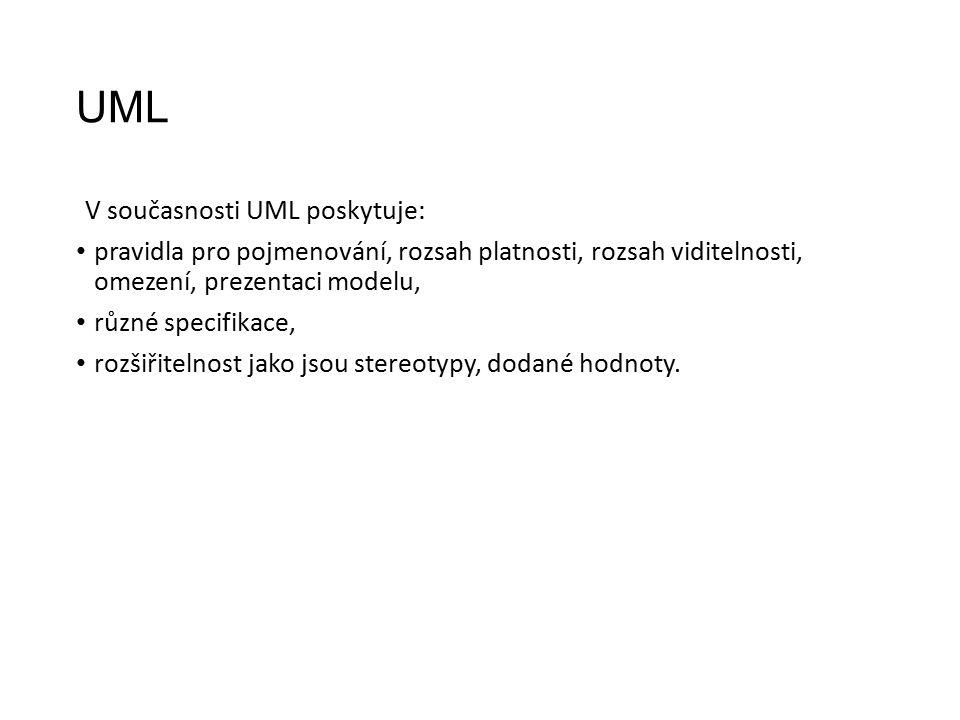 UML V současnosti UML poskytuje: pravidla pro pojmenování, rozsah platnosti, rozsah viditelnosti, omezení, prezentaci modelu, různé specifikace, rozšiřitelnost jako jsou stereotypy, dodané hodnoty.
