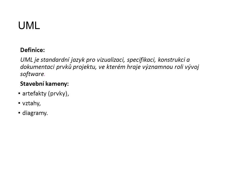 UML Definice: UML je standardní jazyk pro vizualizaci, specifikaci, konstrukci a dokumentaci prvků projektu, ve kterém hraje významnou roli vývoj software.