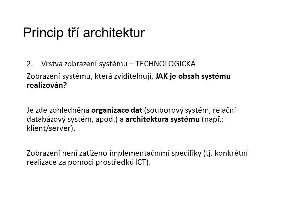 Princip tří architektur 2.Vrstva zobrazení systému – TECHNOLOGICKÁ Zobrazení systému, která zviditelňují, JAK je obsah systému realizován.