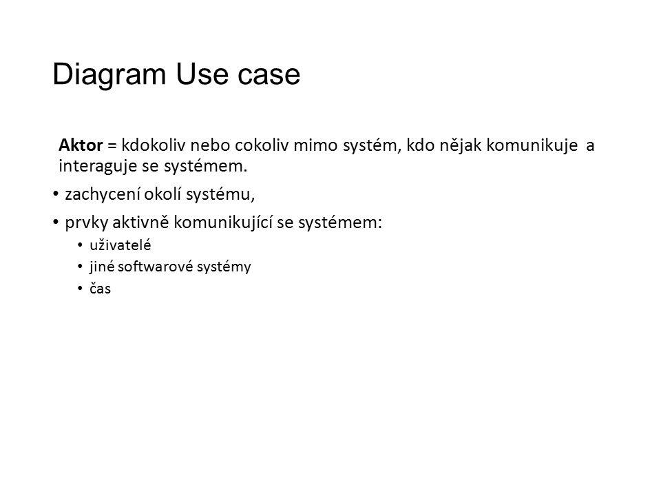 Diagram Use case Aktor = kdokoliv nebo cokoliv mimo systém, kdo nějak komunikuje a interaguje se systémem.