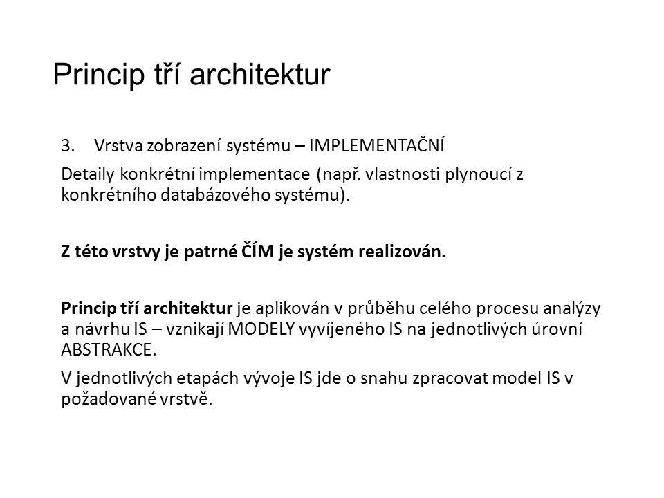 Princip tří architektur 3.Vrstva zobrazení systému – IMPLEMENTAČNÍ Detaily konkrétní implementace (např.