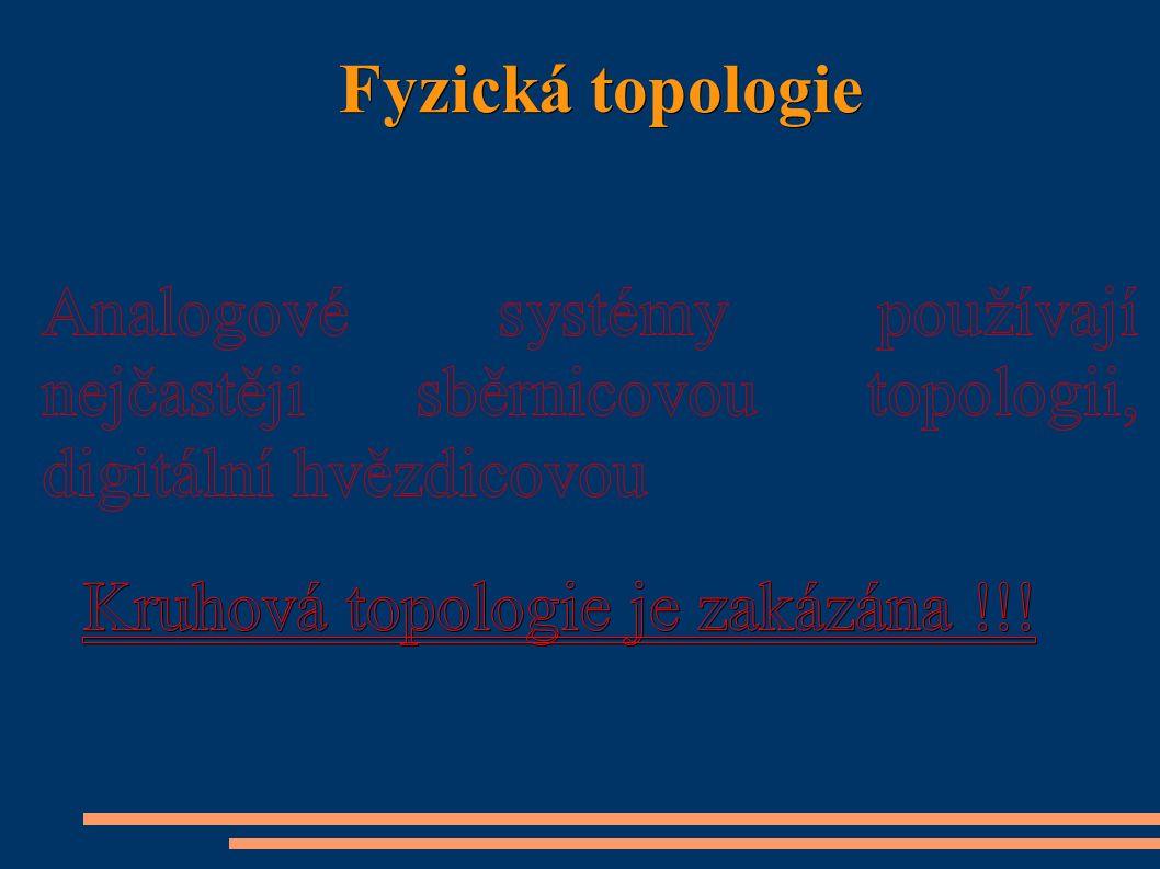 Fyzická topologie
