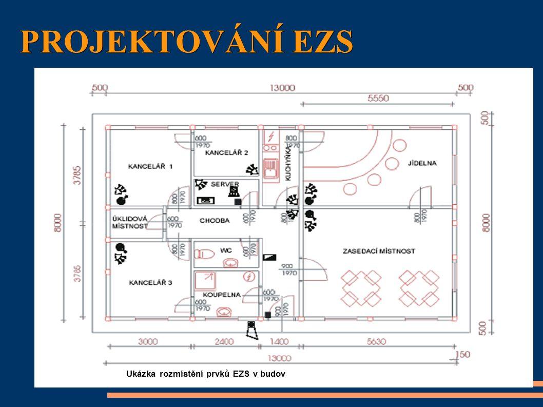 PROJEKTOVÁNÍ EZS Ukázka rozmístění prvků EZS v budově