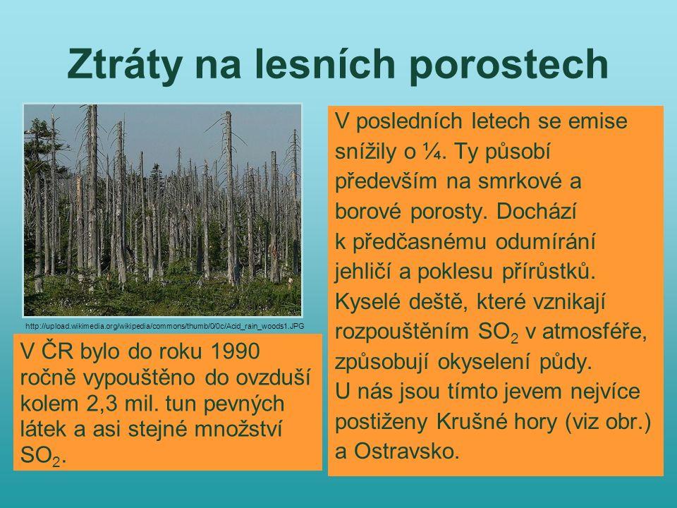 Ztráty na lesních porostech V posledních letech se emise snížily o ¼. Ty působí především na smrkové a borové porosty. Dochází k předčasnému odumírání