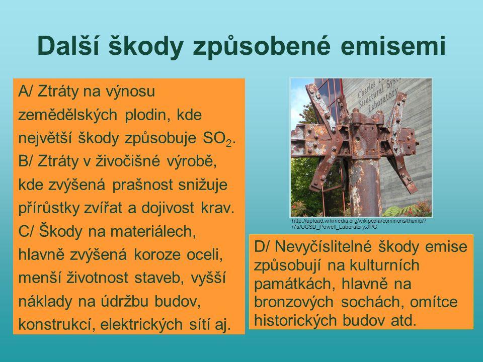 Další škody způsobené emisemi A/ Ztráty na výnosu zemědělských plodin, kde největší škody způsobuje SO 2. B/ Ztráty v živočišné výrobě, kde zvýšená pr