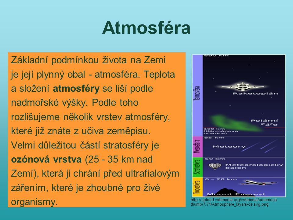Atmosféra Základní podmínkou života na Zemi je její plynný obal - atmosféra. Teplota a složení atmosféry se liší podle nadmořské výšky. Podle toho roz