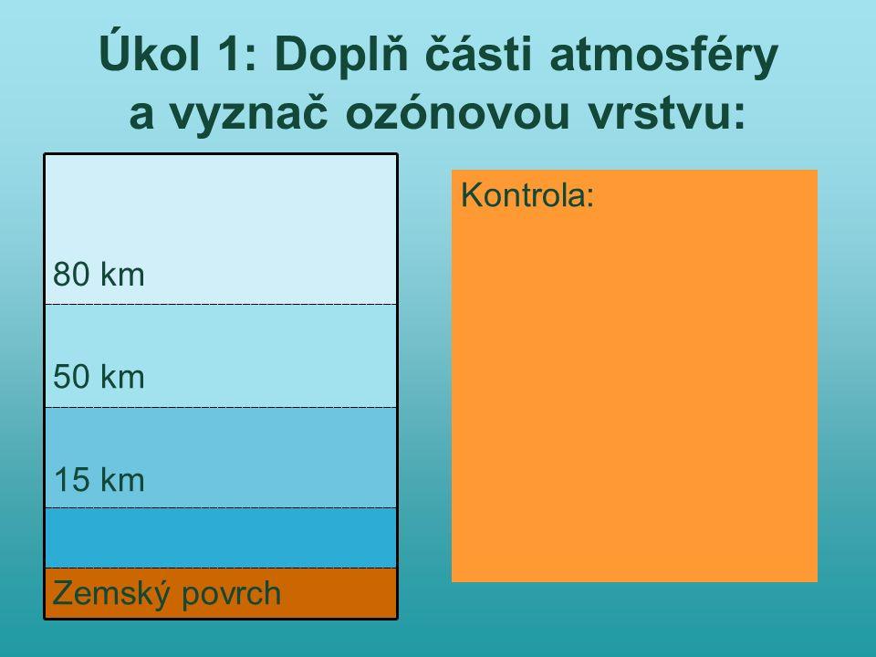Úkol 1: Doplň části atmosféry a vyznač ozónovou vrstvu: 80 km 50 km 15 km Zemský povrch Kontrola: Termosféra Mezosféra Ozonová vrstva Stratosféra Trop