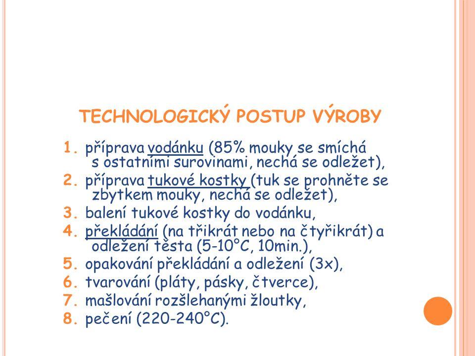 TECHNOLOGICKÝ POSTUP VÝROBY 1.