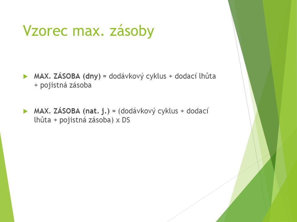 Vzorec max. zásoby  MAX. ZÁSOBA (dny) = dodávkový cyklus + dodací lhůta + pojistná zásoba  MAX.