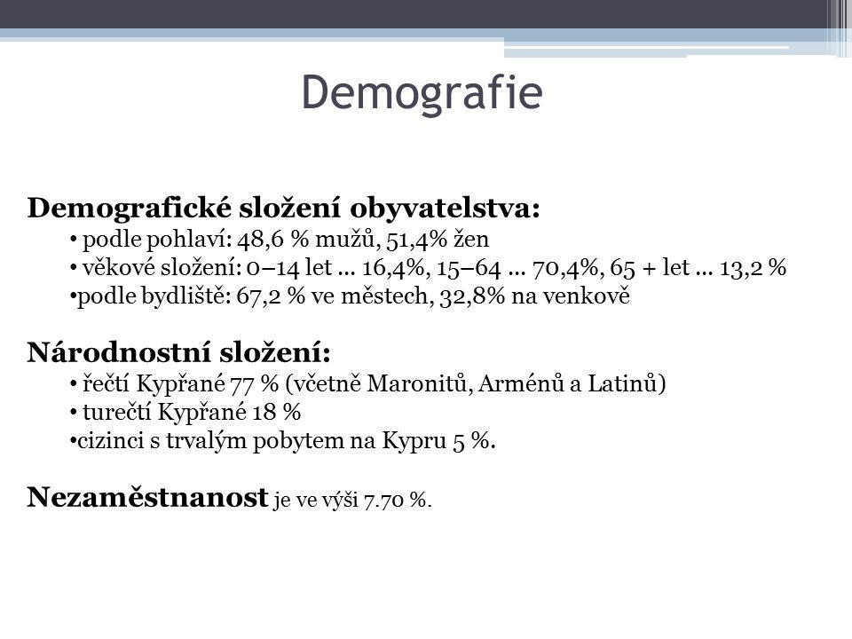 Demografické složení obyvatelstva: podle pohlaví: 48,6 % mužů, 51,4% žen věkové složení: 0–14 let...