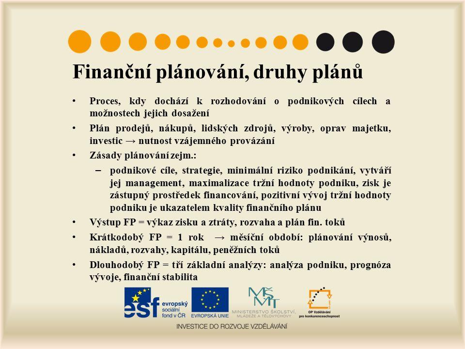 Finanční plánování, druhy plánů Proces, kdy dochází k rozhodování o podnikových cílech a možnostech jejich dosažení Plán prodejů, nákupů, lidských zdrojů, výroby, oprav majetku, investic → nutnost vzájemného provázání Zásady plánování zejm.: – podnikové cíle, strategie, minimální riziko podnikání, vytváří jej management, maximalizace tržní hodnoty podniku, zisk je zástupný prostředek financování, pozitivní vývoj tržní hodnoty podniku je ukazatelem kvality finančního plánu Výstup FP = výkaz zisku a ztráty, rozvaha a plán fin.