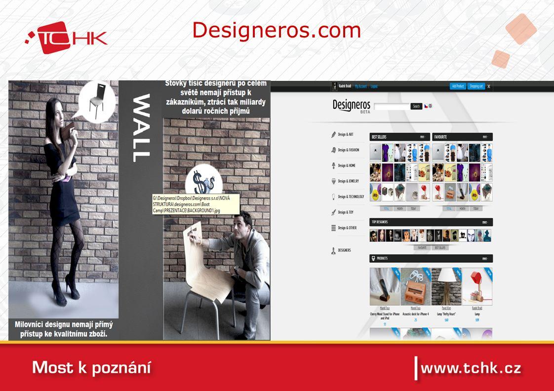 Designeros.com