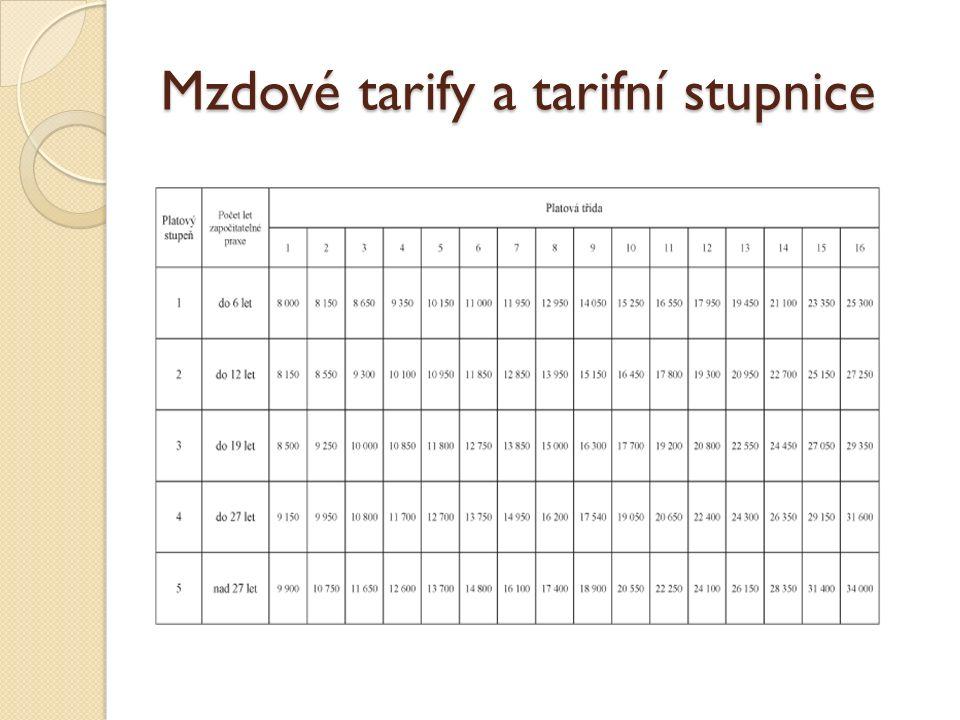 Mzdové tarify a tarifní stupnice
