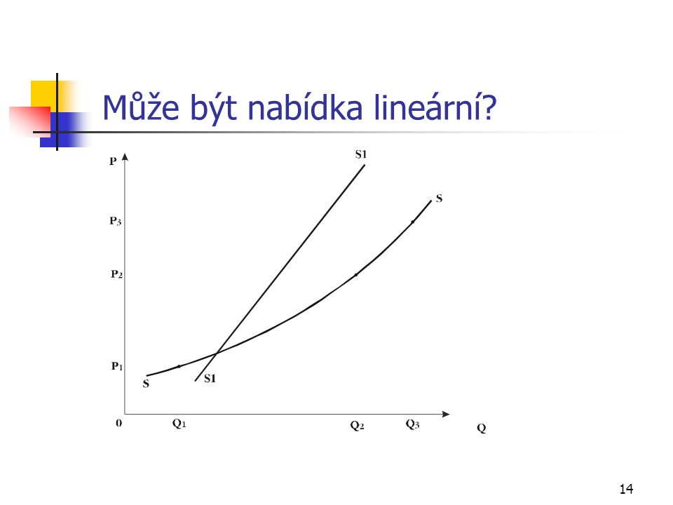14 Může být nabídka lineární?