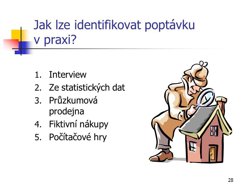 28 Jak lze identifikovat poptávku v praxi. 1. Interview 2.