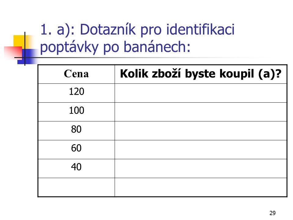 29 1. a): Dotazník pro identifikaci poptávky po banánech: Cena Kolik zboží byste koupil (a).