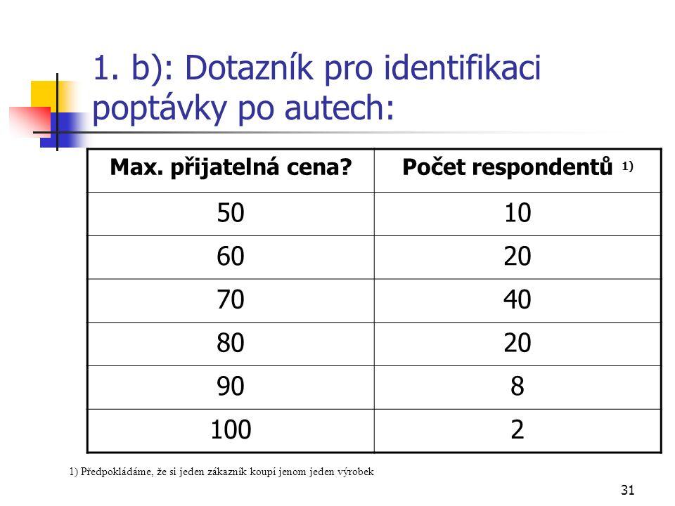 31 1. b): Dotazník pro identifikaci poptávky po autech: Max.
