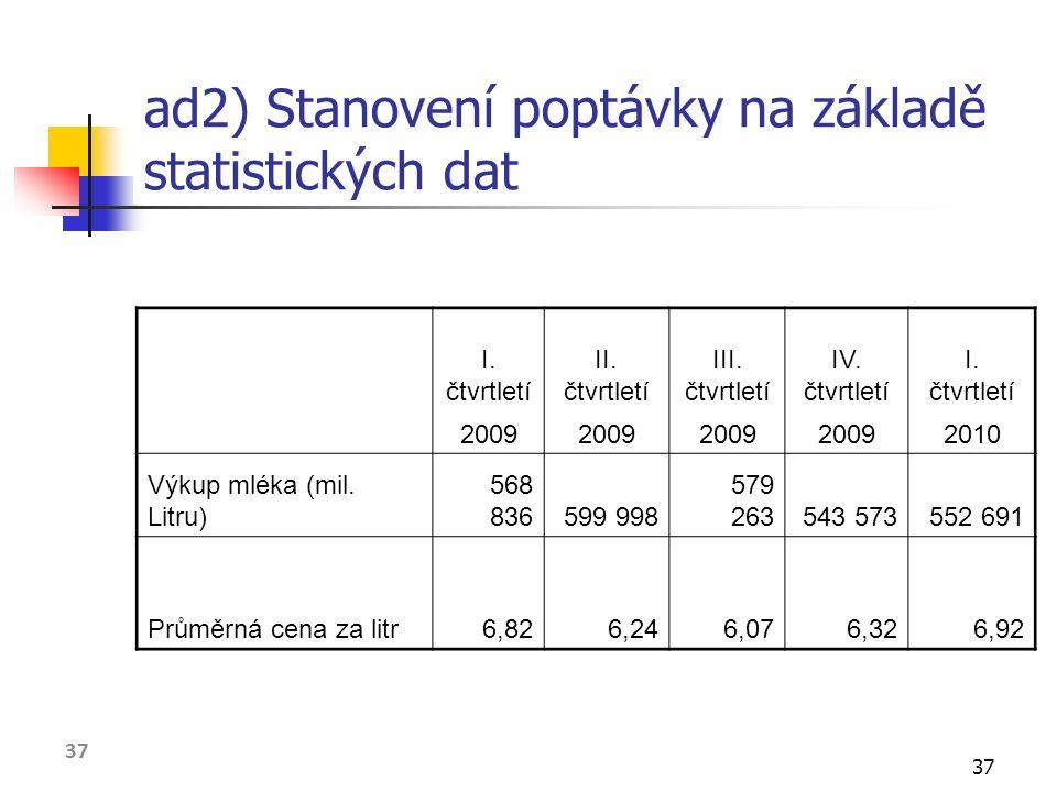 37 ad2) Stanovení poptávky na základě statistických dat I.