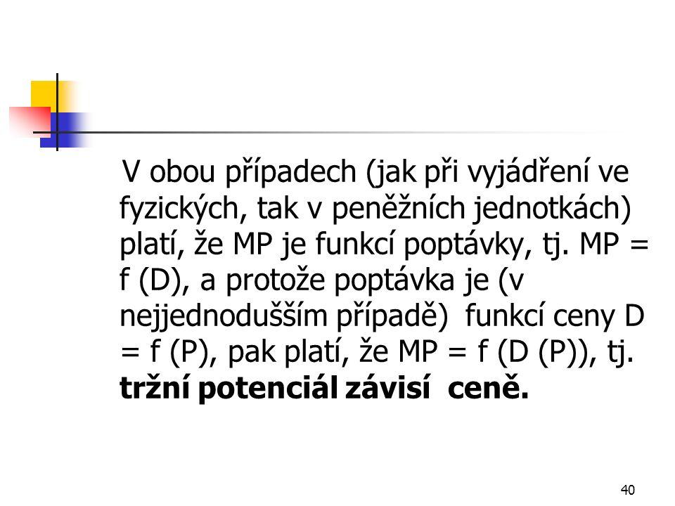 40 V obou případech (jak při vyjádření ve fyzických, tak v peněžních jednotkách) platí, že MP je funkcí poptávky, tj.