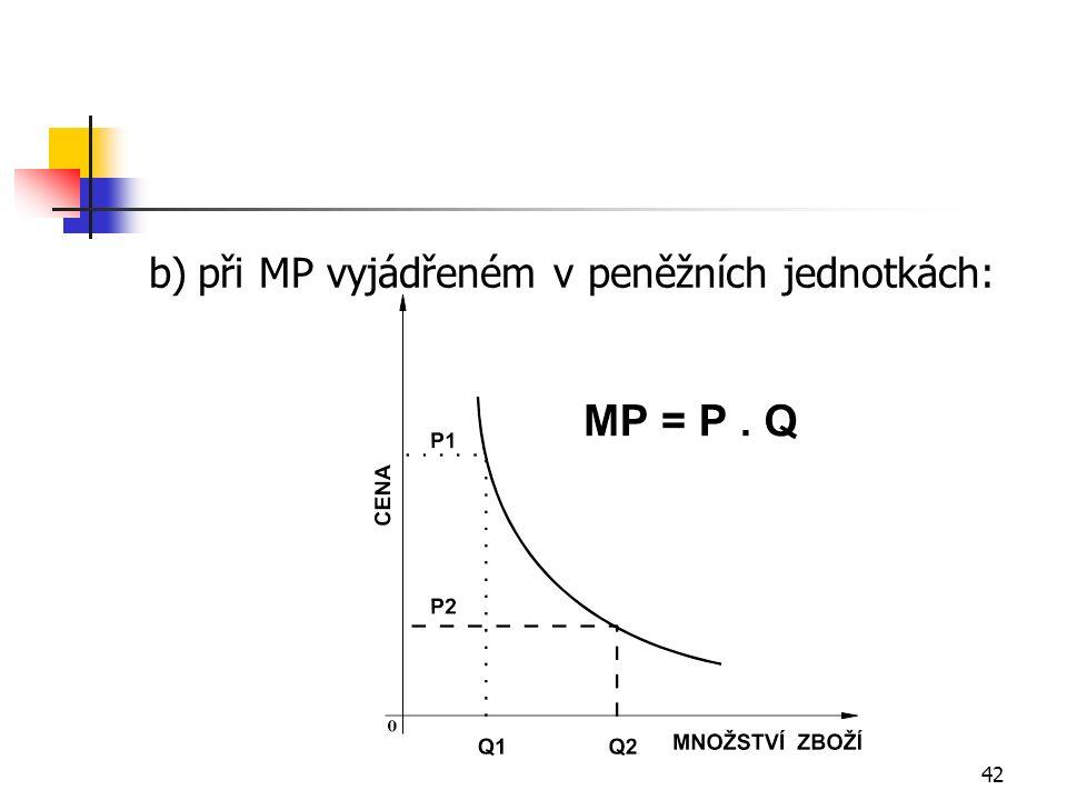 42 b) při MP vyjádřeném v peněžních jednotkách: