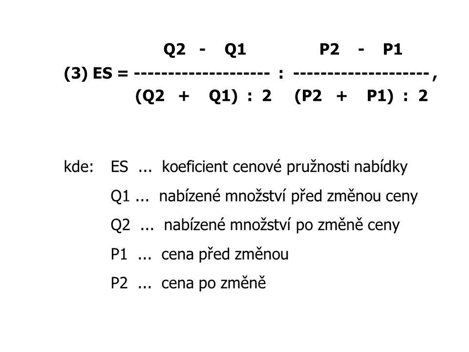 Q2 - Q1 P2 - P1 (3) ES = -------------------- : --------------------, (Q2 + Q1) : 2 (P2 + P1) : 2 kde:ES...