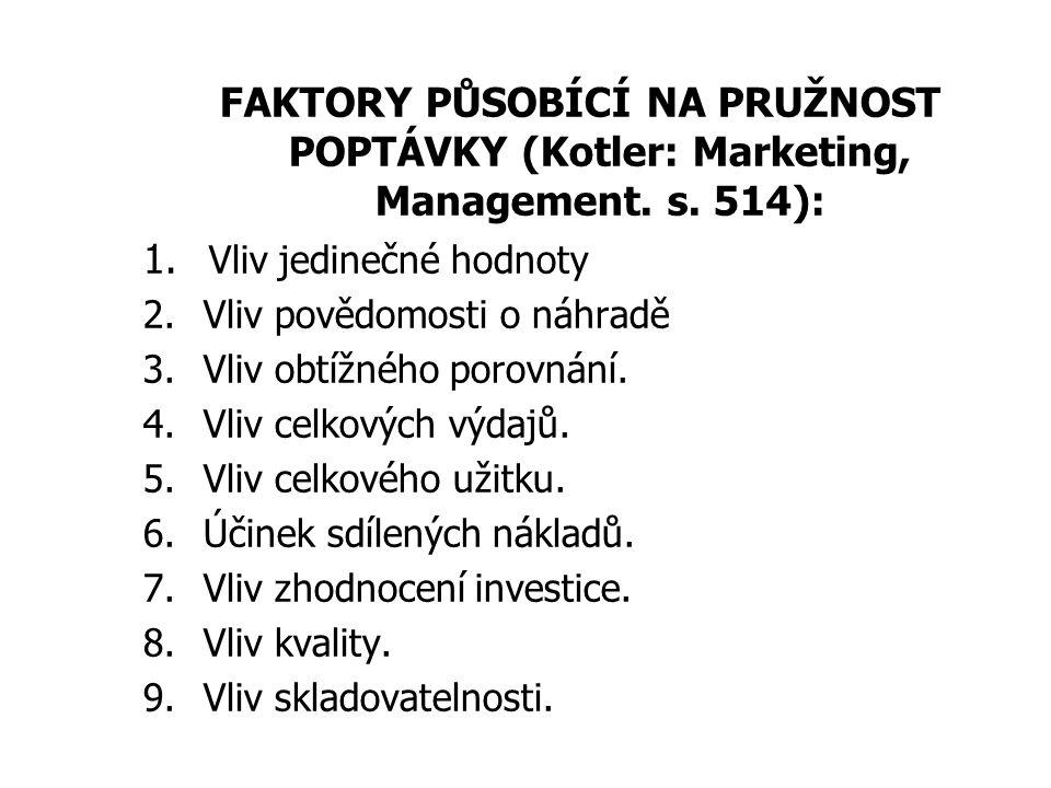 FAKTORY PŮSOBÍCÍ NA PRUŽNOST POPTÁVKY (Kotler: Marketing, Management.
