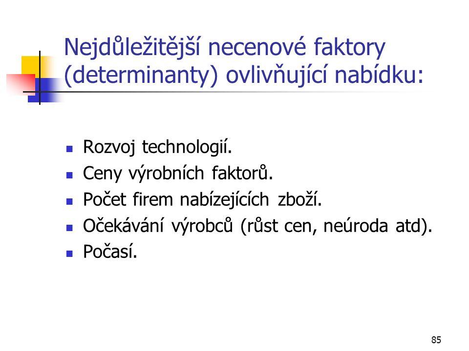 85 Nejdůležitější necenové faktory (determinanty) ovlivňující nabídku: Rozvoj technologií.