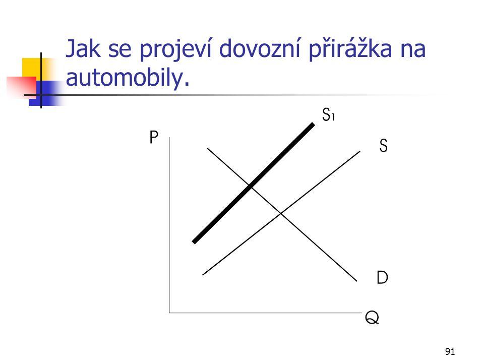 91 Jak se projeví dovozní přirážka na automobily.