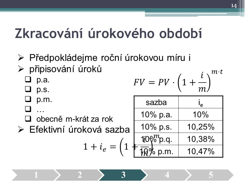 Zkracování úrokového období 14 12345 sazbaieie 10% p.a.10% 10% p.s.10,25% 10% p.q.10,38% 10% p.m.10,47%