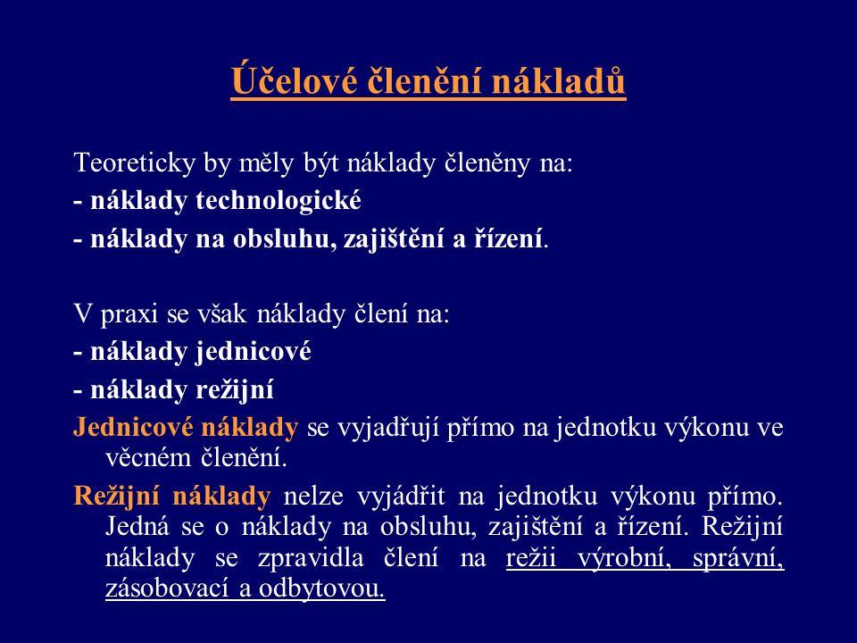 Stupeň provozní (operační) páky: % změna EBIT Stupeň provozní (operační) páky = --------------------- % změna tržeb Q (p – AVC) Stupeň provozní (operační) páky = ----------------------- Q (p – AVC) – FC