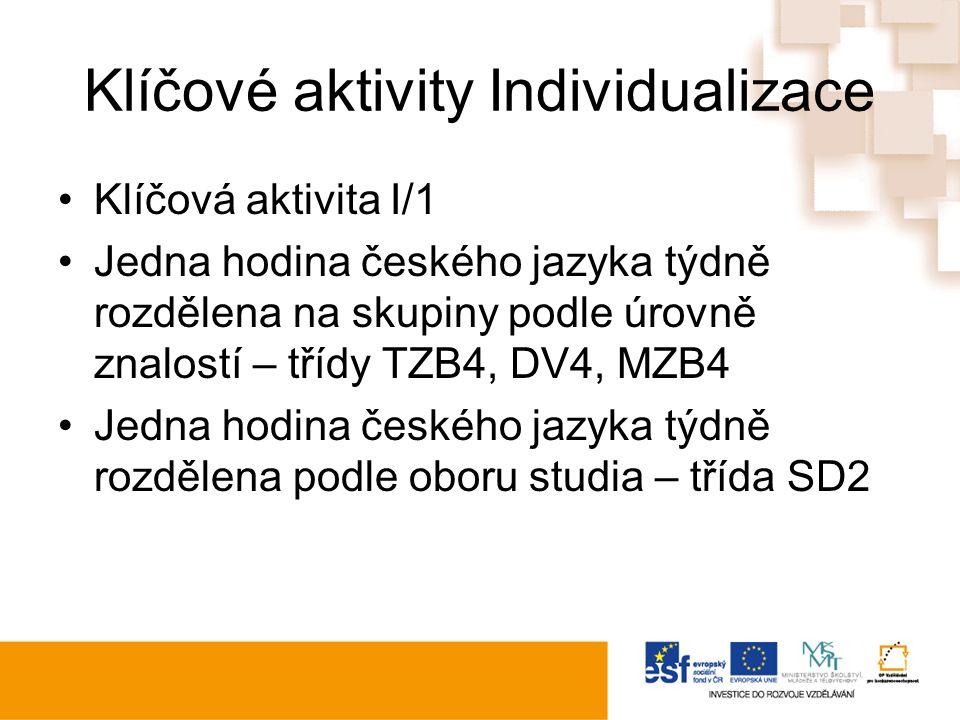 Klíčové aktivity Individualizace Klíčová aktivita I/1 Jedna hodina českého jazyka týdně rozdělena na skupiny podle úrovně znalostí – třídy TZB4, DV4, MZB4 Jedna hodina českého jazyka týdně rozdělena podle oboru studia – třída SD2
