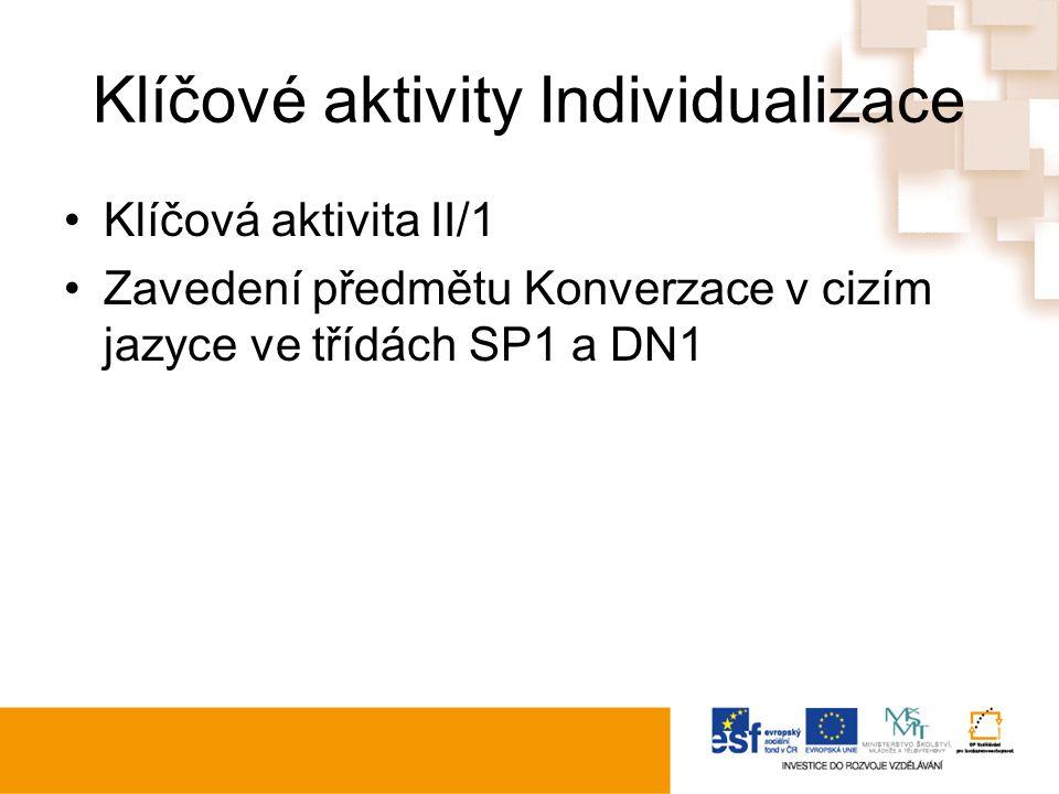 Klíčové aktivity Individualizace Klíčová aktivita II/1 Zavedení předmětu Konverzace v cizím jazyce ve třídách SP1 a DN1