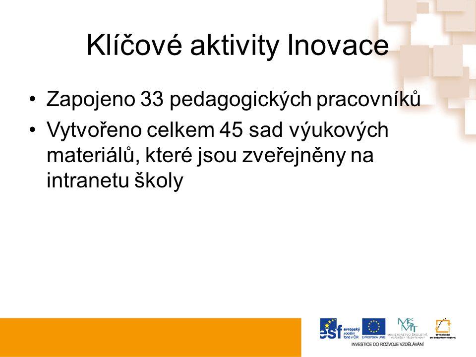 Klíčové aktivity Inovace Zapojeno 33 pedagogických pracovníků Vytvořeno celkem 45 sad výukových materiálů, které jsou zveřejněny na intranetu školy