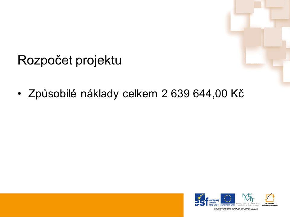 Rozpočet projektu Způsobilé náklady celkem 2 639 644,00 Kč