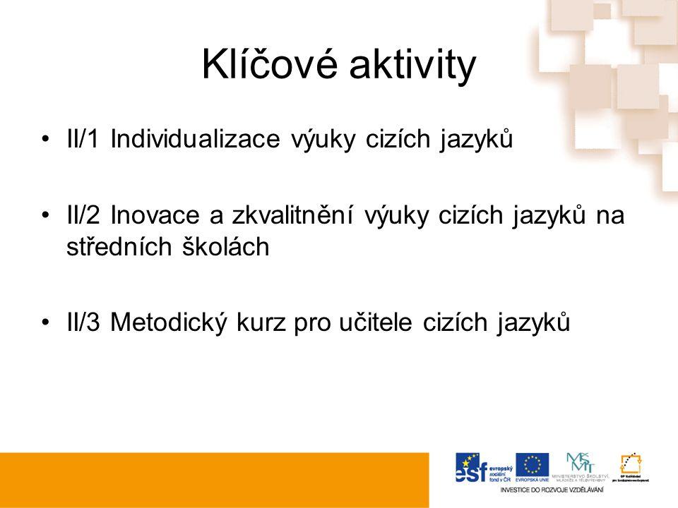 Klíčové aktivity II/1 Individualizace výuky cizích jazyků II/2 Inovace a zkvalitnění výuky cizích jazyků na středních školách II/3 Metodický kurz pro učitele cizích jazyků