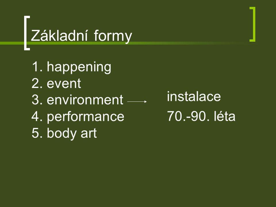 Základní formy 1. happening 2. event 3. environment 4.