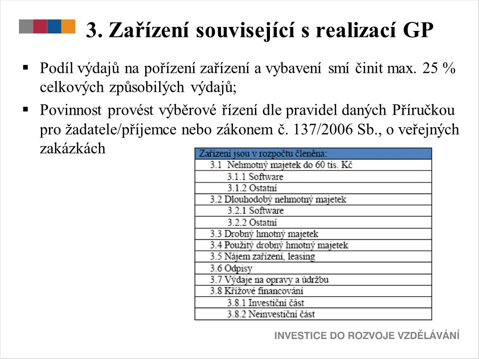 3. Zařízení související s realizací GP  Podíl výdajů na pořízení zařízení a vybavení smí činit max. 25 % celkových způsobilých výdajů;  Povinnost pr