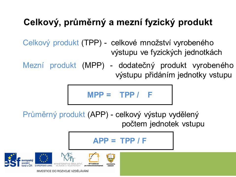 Celkový produkt (TPP) - celkové množství vyrobeného výstupu ve fyzických jednotkách Mezní produkt (MPP) - dodatečný produkt vyrobeného výstupu přidáním jednotky vstupu Průměrný produkt (APP) - celkový výstup vydělený počtem jednotek vstupu Celkový, průměrný a mezní fyzický produkt APP = TPP / F MPP = TPP / F