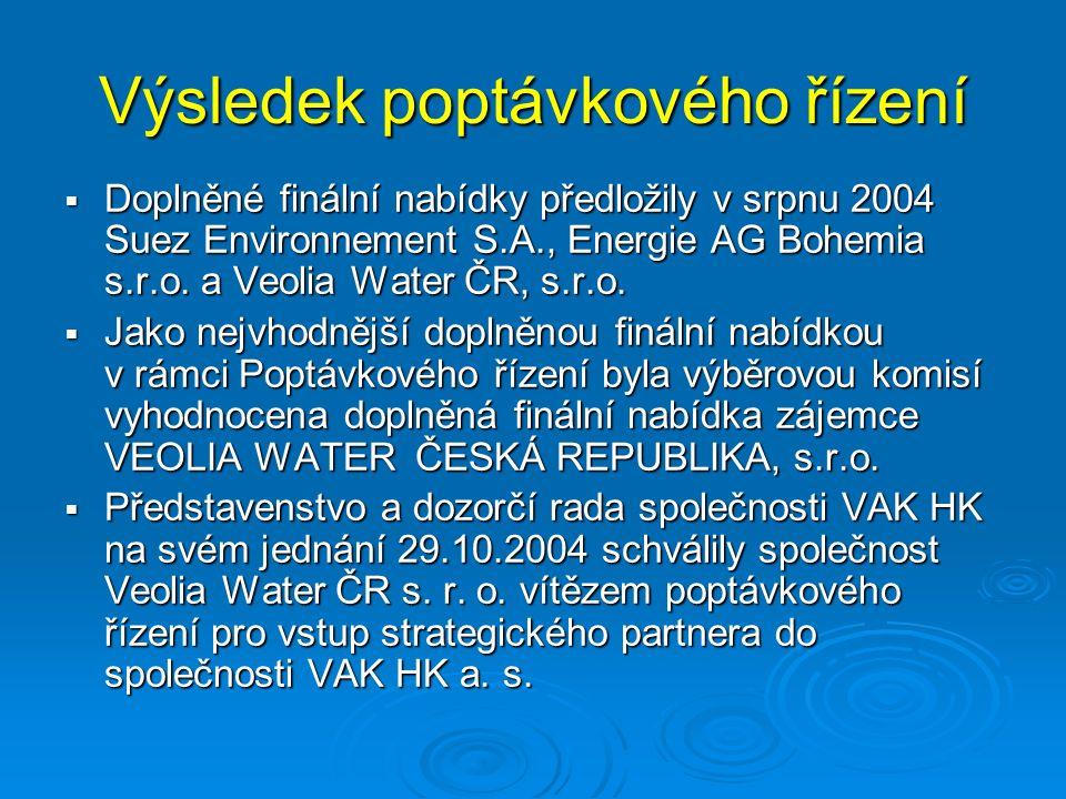 Výsledek poptávkového řízení  Doplněné finální nabídky předložily v srpnu 2004 Suez Environnement S.A., Energie AG Bohemia s.r.o.