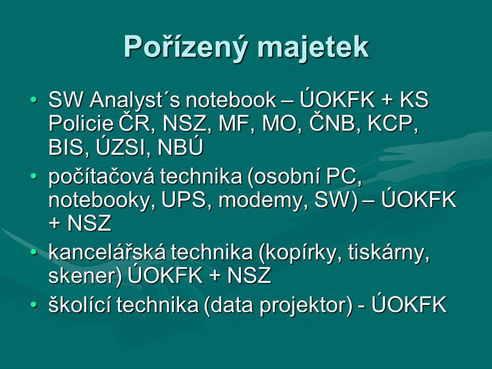 Pořízený majetek SW Analyst´s notebook – ÚOKFK + KS Policie ČR, NSZ, MF, MO, ČNB, KCP, BIS, ÚZSI, NBÚSW Analyst´s notebook – ÚOKFK + KS Policie ČR, NSZ, MF, MO, ČNB, KCP, BIS, ÚZSI, NBÚ počítačová technika (osobní PC, notebooky, UPS, modemy, SW) – ÚOKFK + NSZpočítačová technika (osobní PC, notebooky, UPS, modemy, SW) – ÚOKFK + NSZ kancelářská technika (kopírky, tiskárny, skener) ÚOKFK + NSZkancelářská technika (kopírky, tiskárny, skener) ÚOKFK + NSZ školící technika (data projektor) - ÚOKFKškolící technika (data projektor) - ÚOKFK
