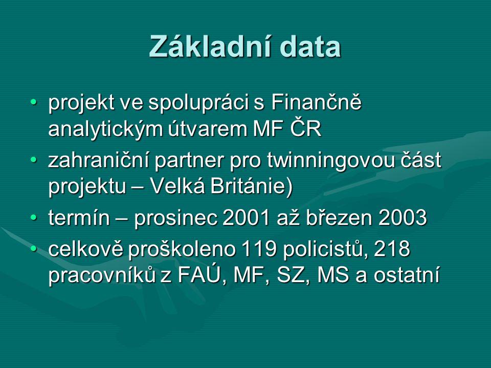 Základní data projekt ve spolupráci s Finančně analytickým útvarem MF ČRprojekt ve spolupráci s Finančně analytickým útvarem MF ČR zahraniční partner