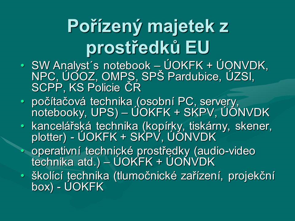 Pořízený majetek z prostředků EU SW Analyst´s notebook – ÚOKFK + ÚONVDK, NPC, ÚOOZ, OMPS, SPŠ Pardubice, ÚZSI, SCPP, KS Policie ČRSW Analyst´s notebook – ÚOKFK + ÚONVDK, NPC, ÚOOZ, OMPS, SPŠ Pardubice, ÚZSI, SCPP, KS Policie ČR počítačová technika (osobní PC, servery, notebooky, UPS) – ÚOKFK + SKPV, ÚONVDKpočítačová technika (osobní PC, servery, notebooky, UPS) – ÚOKFK + SKPV, ÚONVDK kancelářská technika (kopírky, tiskárny, skener, plotter) - ÚOKFK + SKPV, ÚONVDKkancelářská technika (kopírky, tiskárny, skener, plotter) - ÚOKFK + SKPV, ÚONVDK operativní technické prostředky (audio-video technika atd.) – ÚOKFK + ÚONVDKoperativní technické prostředky (audio-video technika atd.) – ÚOKFK + ÚONVDK školící technika (tlumočnické zařízení, projekční box) - ÚOKFKškolící technika (tlumočnické zařízení, projekční box) - ÚOKFK