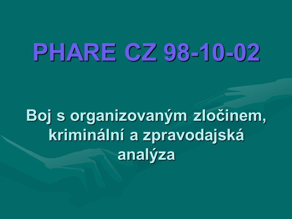 PHARE CZ 98-10-02 Boj s organizovaným zločinem, kriminální a zpravodajská analýza