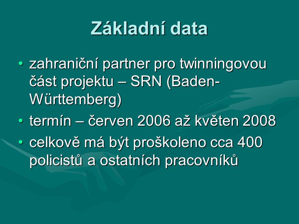 Základní data zahraniční partner pro twinningovou část projektu – SRN (Baden- Württemberg)zahraniční partner pro twinningovou část projektu – SRN (Baden- Württemberg) termín – červen 2006 až květen 2008termín – červen 2006 až květen 2008 celkově má být proškoleno cca 400 policistů a ostatních pracovníkůcelkově má být proškoleno cca 400 policistů a ostatních pracovníků