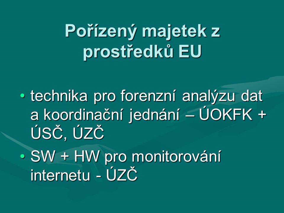 Pořízený majetek z prostředků EU technika pro forenzní analýzu dat a koordinační jednání – ÚOKFK + ÚSČ, ÚZČtechnika pro forenzní analýzu dat a koordinační jednání – ÚOKFK + ÚSČ, ÚZČ SW + HW pro monitorování internetu - ÚZČSW + HW pro monitorování internetu - ÚZČ